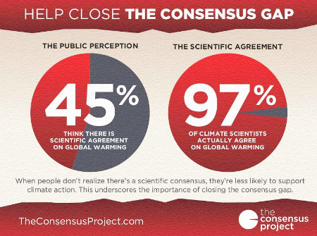 close_consensus_gap_450